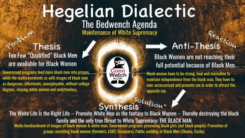 Hegelian Dialectic - The Bedwench Agenda
